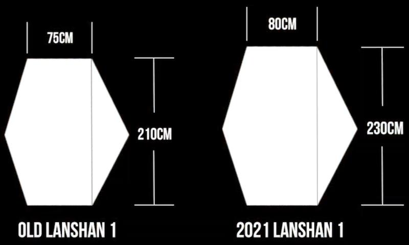 new Lanshan 1 dimensions